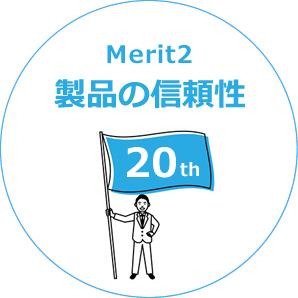 Merit2 製品の信頼性